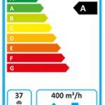 Comfort 300LR energilabel1