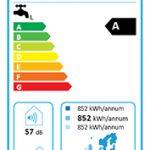 VP 18 varmt vands produktion 2015