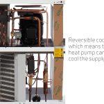 VPL 15 - Reversible cooling circuit
