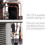 VPL 15 - supplied with a closed cooling circuit.